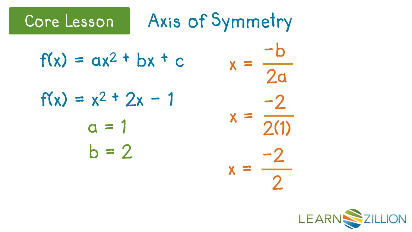 Equation Of Line Symmetry