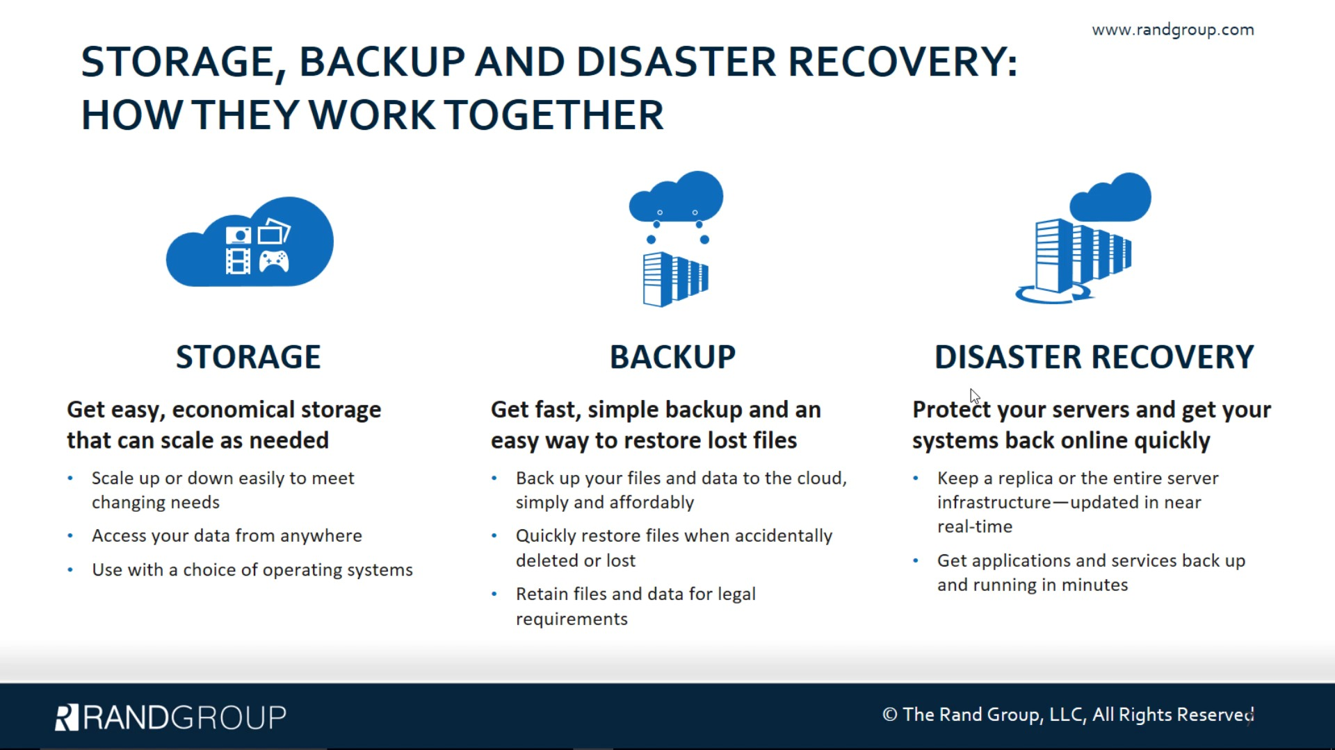 Disaster Recovery Specialist How Storage Backup And Disaster Recovery Work Together
