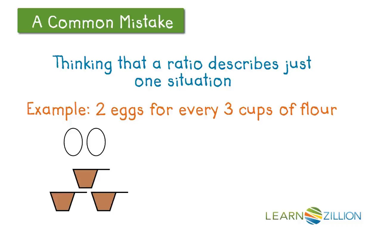 medium resolution of lesson video for solve ratio problems using a tape diagram