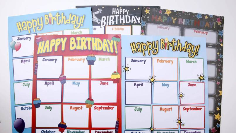 5 Fun And Unique Birthday Wall Ideas Printable Displays Decorations