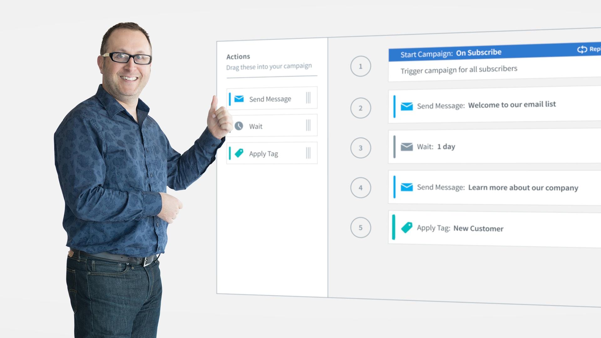 Internetsko druženje dugo e-poštu prije sastanka