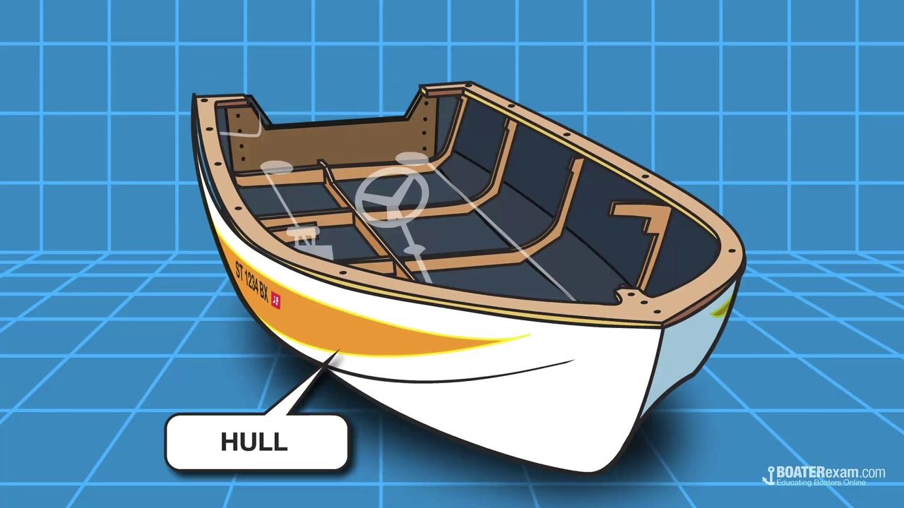 hight resolution of boating terminology