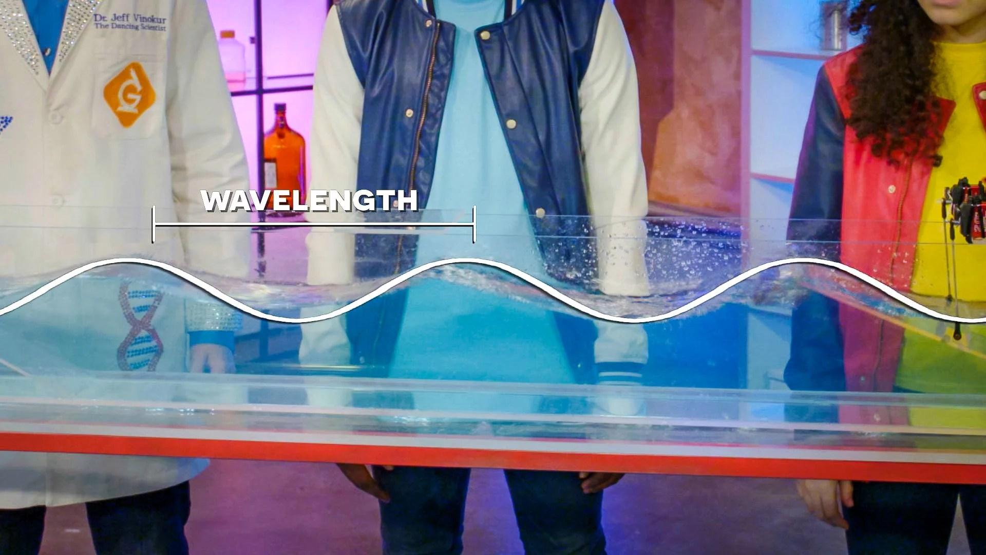 hight resolution of Waves: Wavelength \u0026 Amplitude Video For Kids   3rd