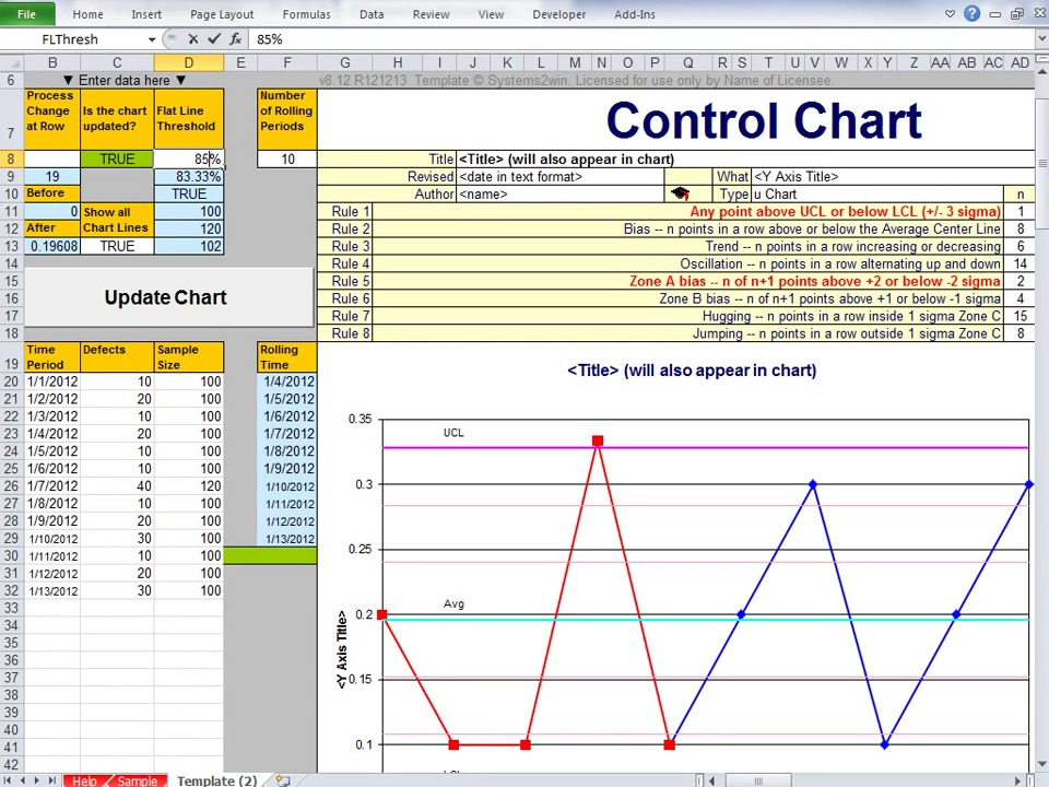 Control chart excel template  video thumbnail also training rh systems win