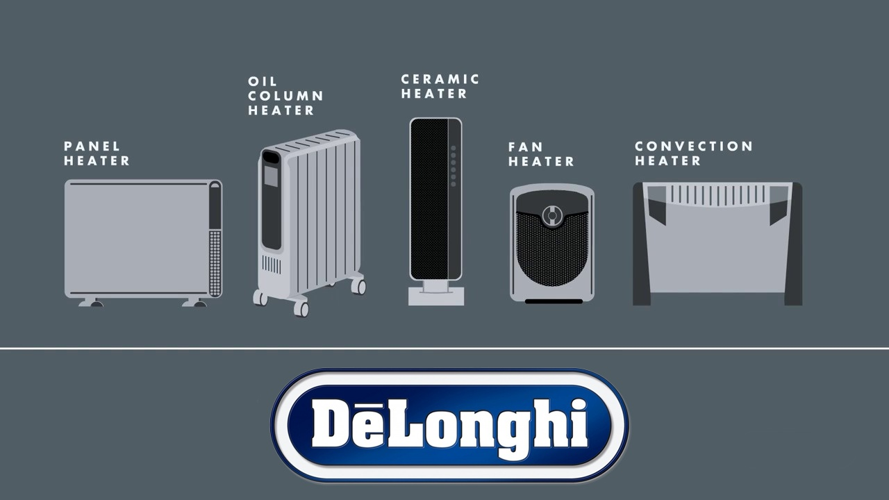 delonghi space heaters [ 1280 x 720 Pixel ]