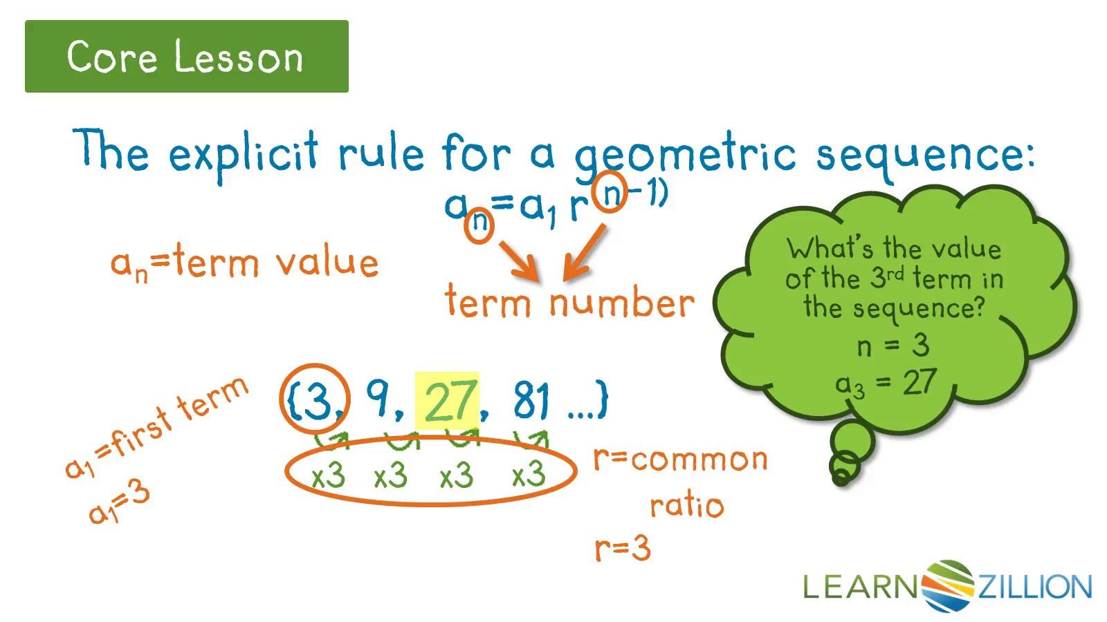 Geometric Sequence Equation