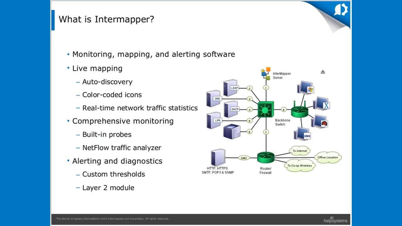 intermapper feature tour [ 1280 x 720 Pixel ]