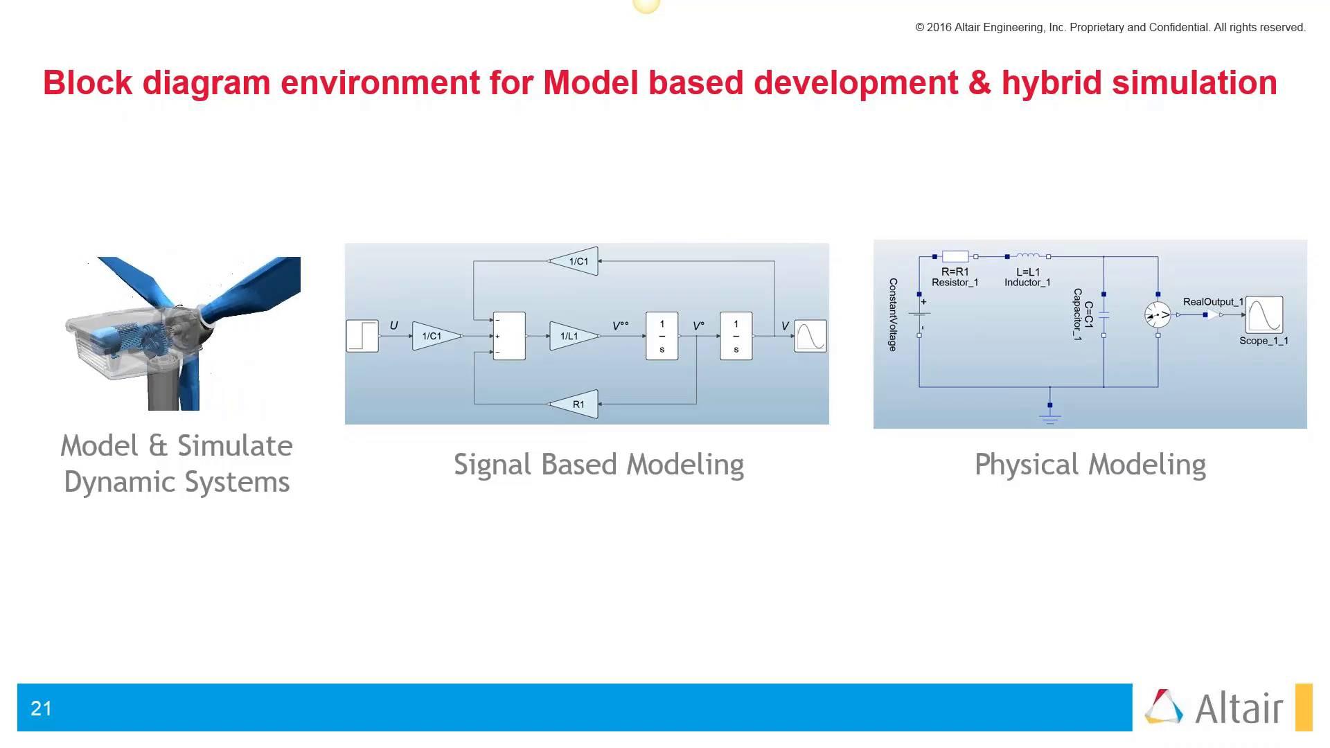 hight resolution of 1d block diagram modeling