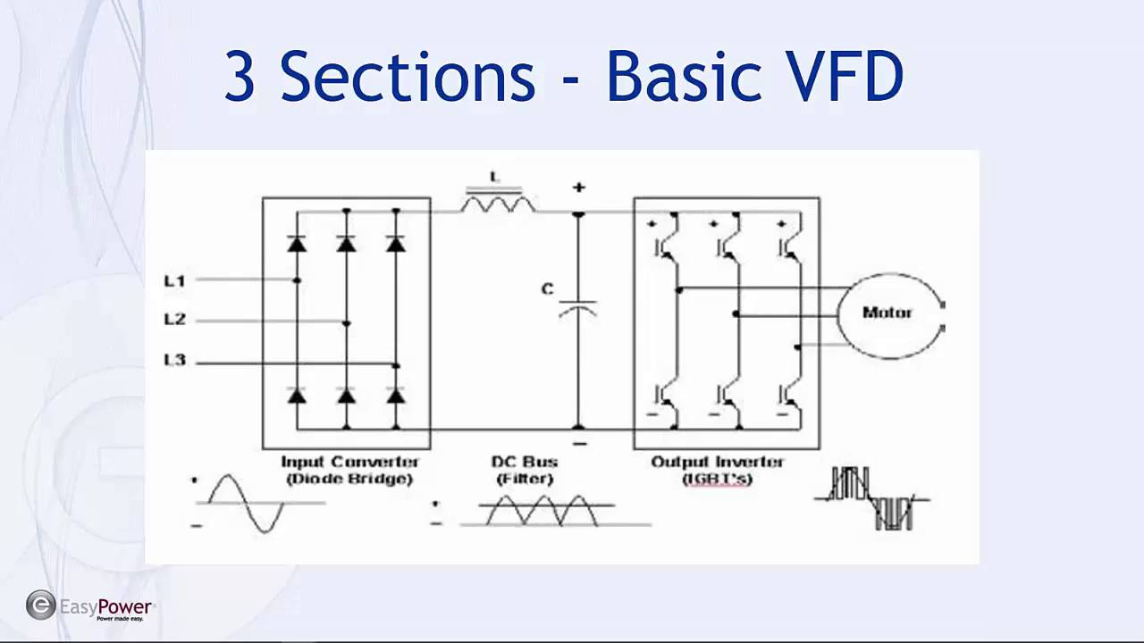 small resolution of vfd drives wiring diagram