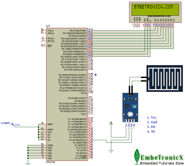 flame-sensor-interfacing-with-lpc2148-1 Rain Sensor Interfacing with LPC2148