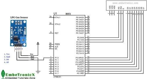 LPG Gas Sensor Interfacing with 8051
