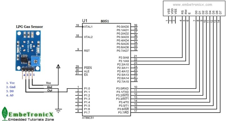 LPG Gas Sensor Interfacing with 8051
