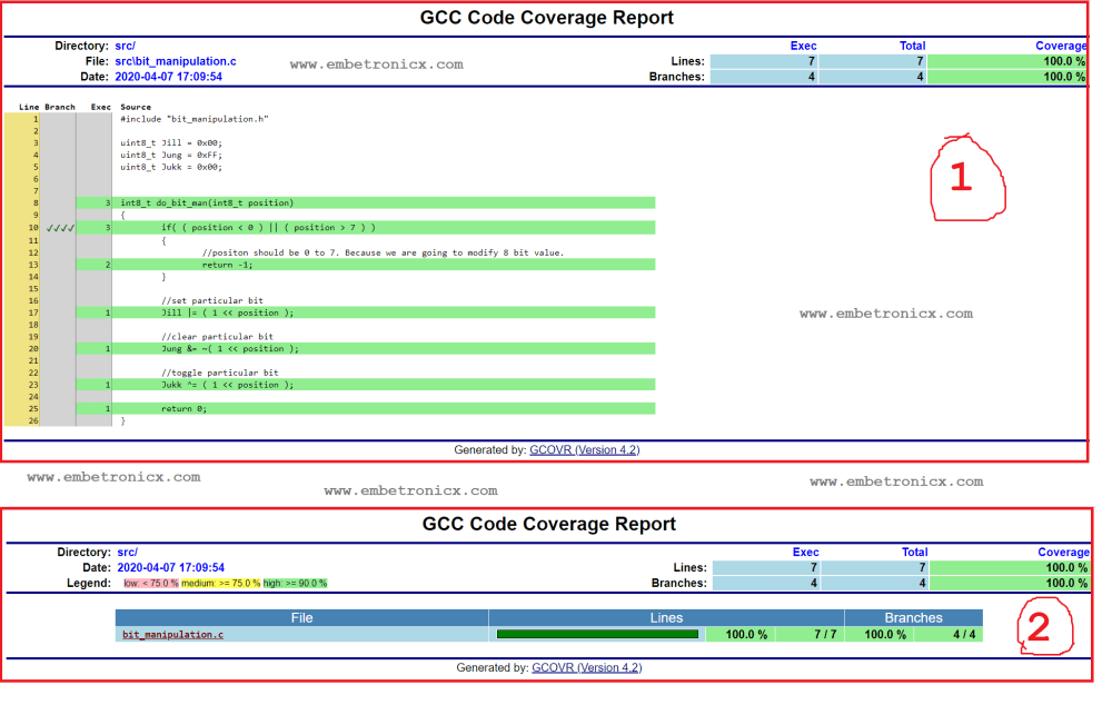 coverage result