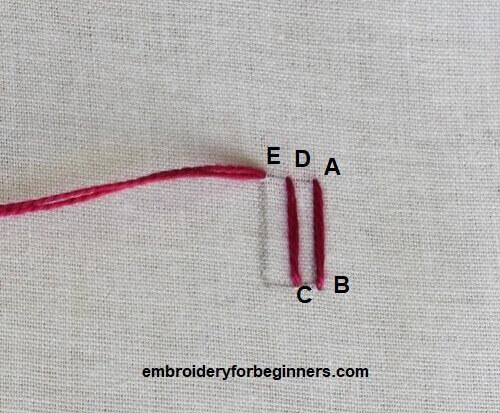 starting the third straight line