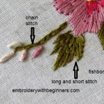 learn to embroider with me