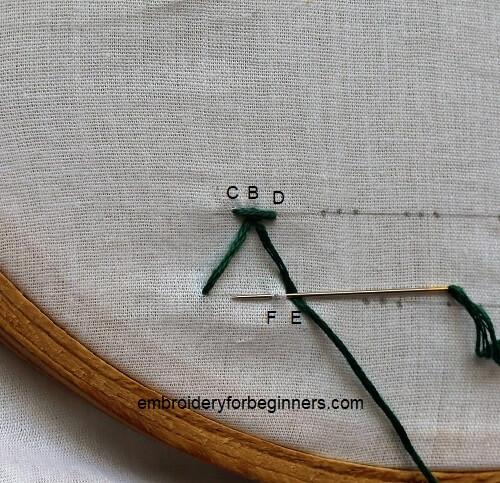 second row of the chevron stitch