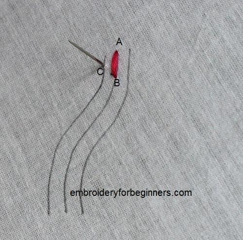starting fern stitch