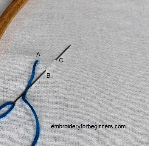 white fabric needle