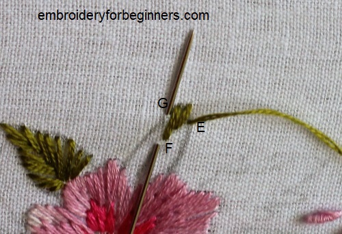 working the fishbone stitch