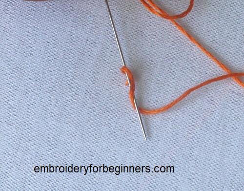 looping the thread aroud the needle