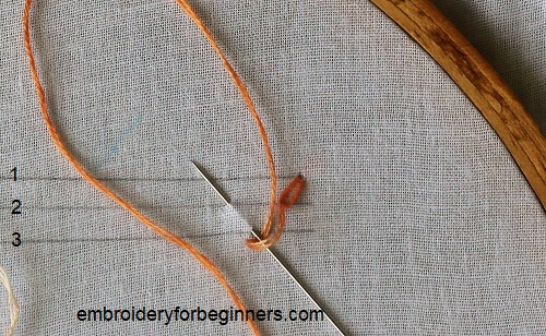 looping the thread around the needle