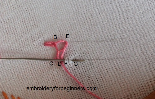 working on the crested chain stitch