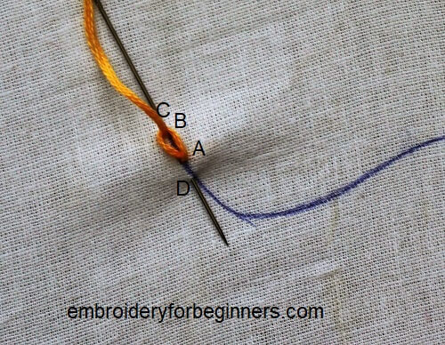 starting the heavy chain stitch