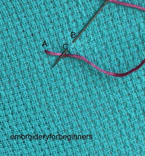 1. starting the closed cretan stitch