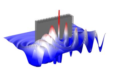 Modelling noise barrier