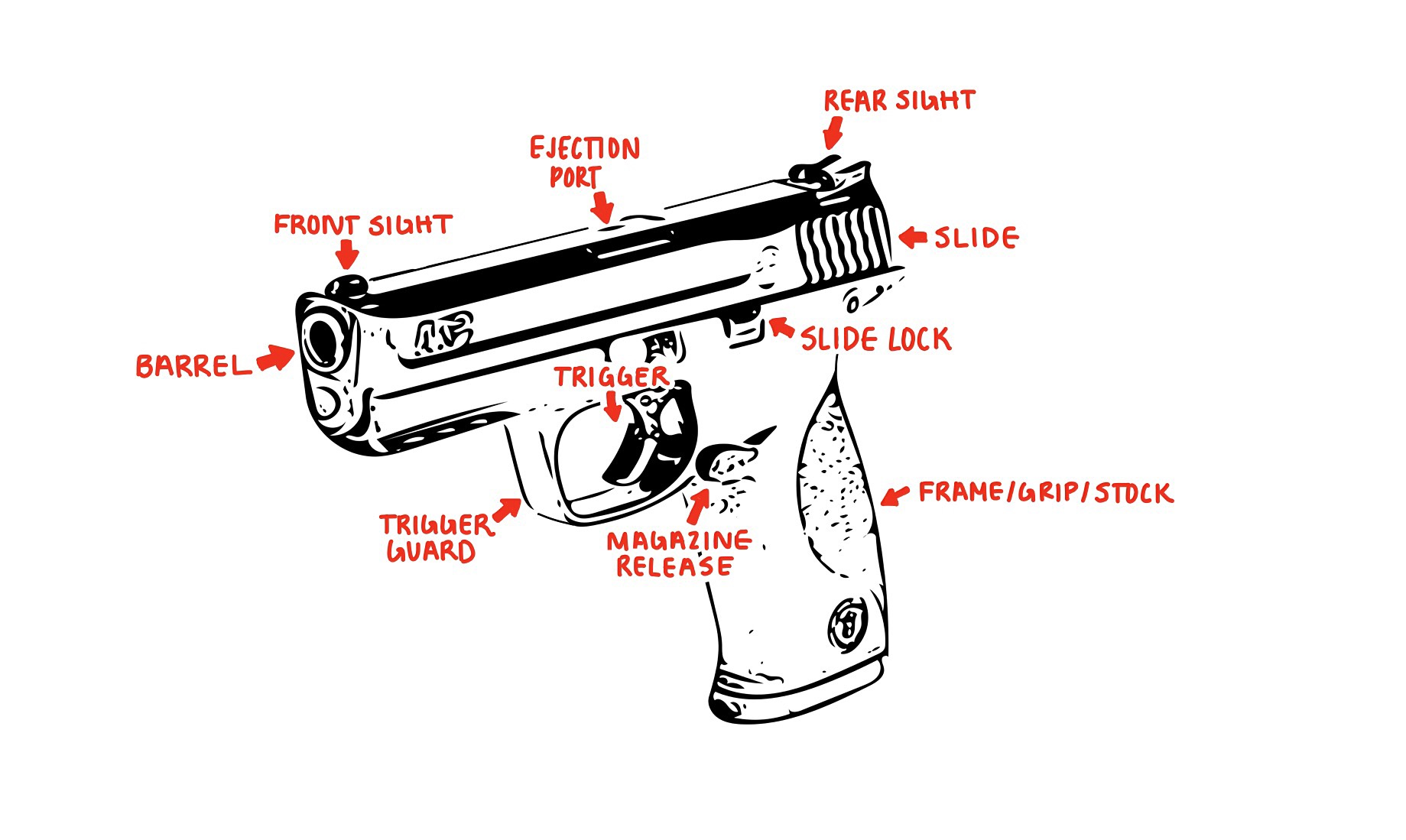 glock 26 parts diagram lx torana wiring 17 gen 3 related keywords