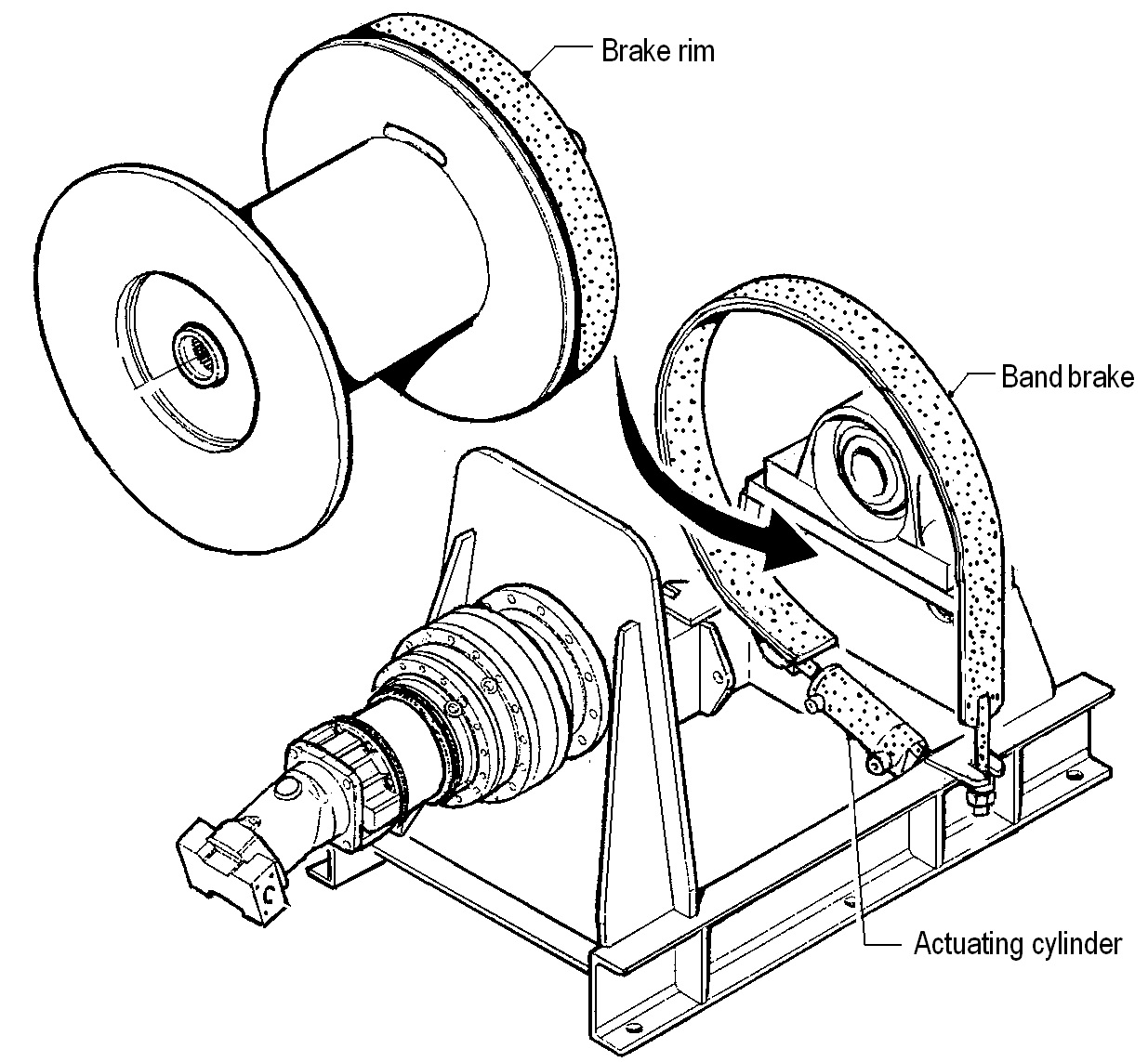 hight resolution of about winches figure 14 typical automatic bandbrake hydraulically actuated