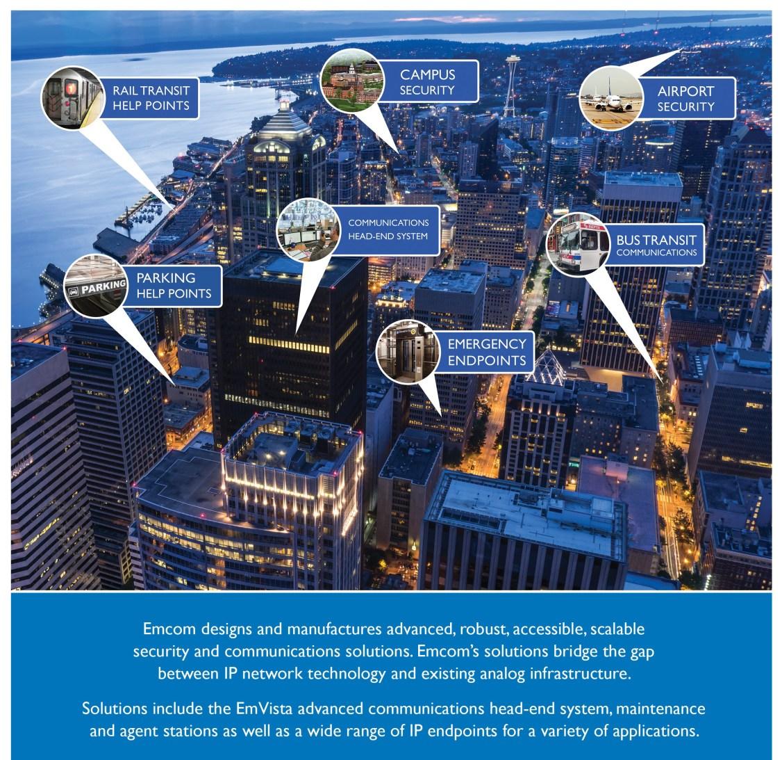 Emcom Security-Communication Solutions
