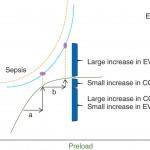 marik-phillips-curves