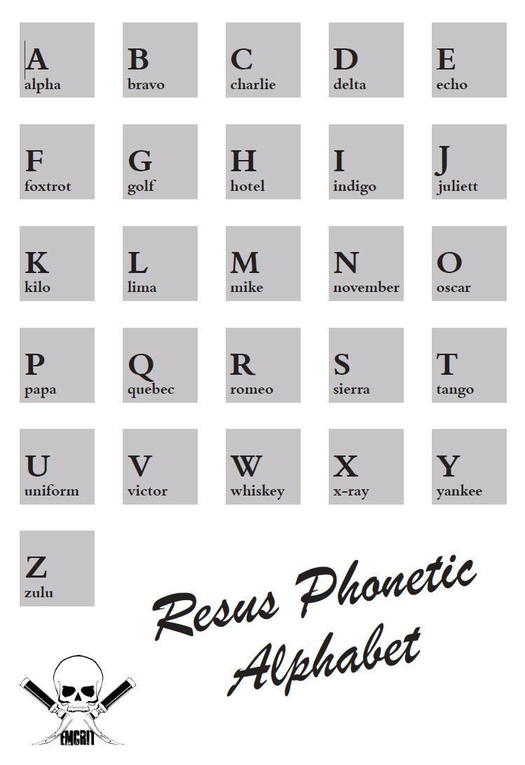 photo relating to Nato Phonetic Alphabet Printable named NATO Phonetic Alphabet