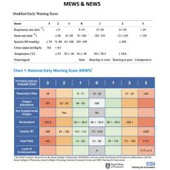 Sofa Score Icu Mortality Leather Dallas Area Pulmcrit - Bad News For Sepsis-3.0: Qsofa Fails Validation