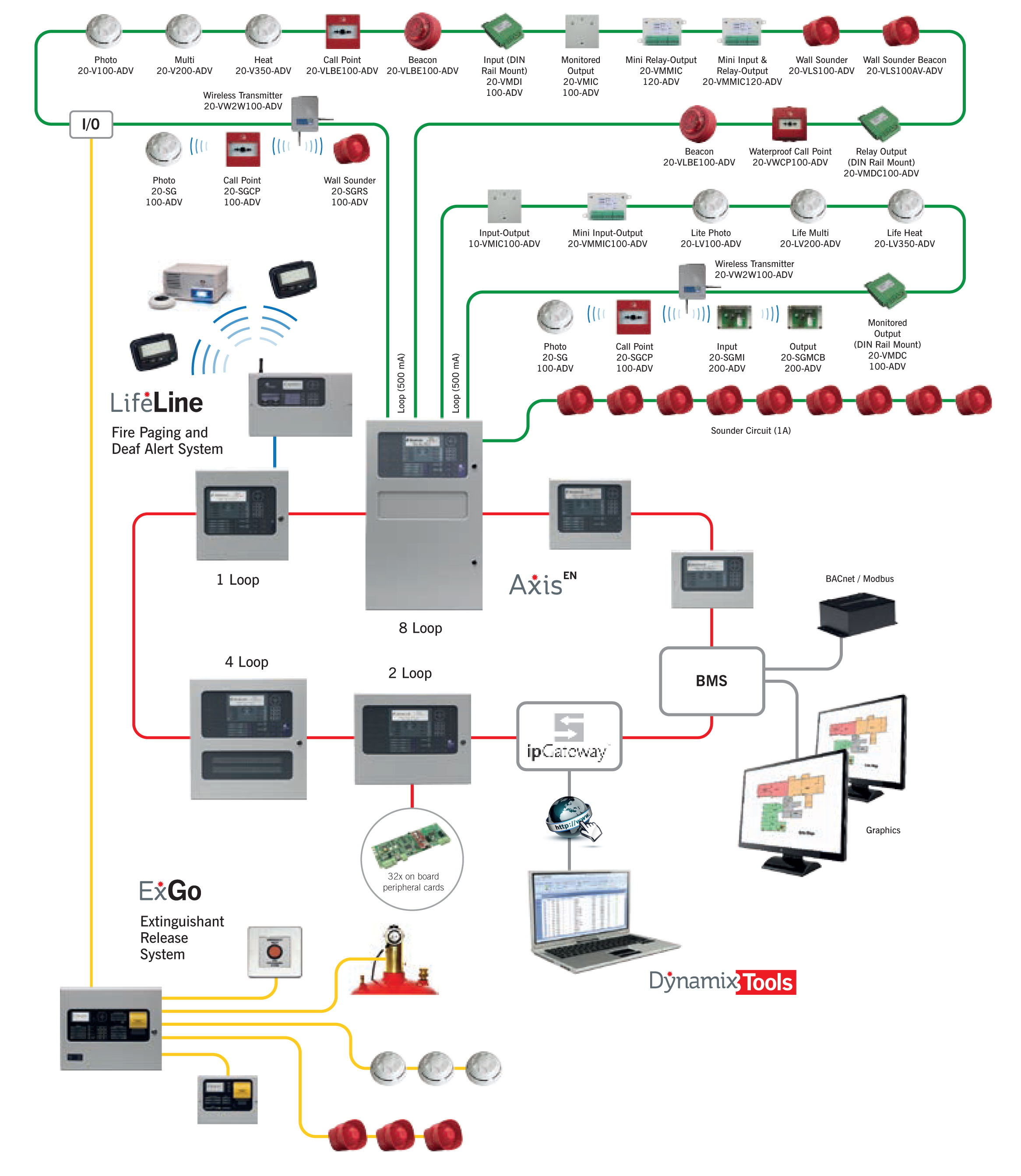 conventional fire alarm system wiring diagram thermo king v250 axis en