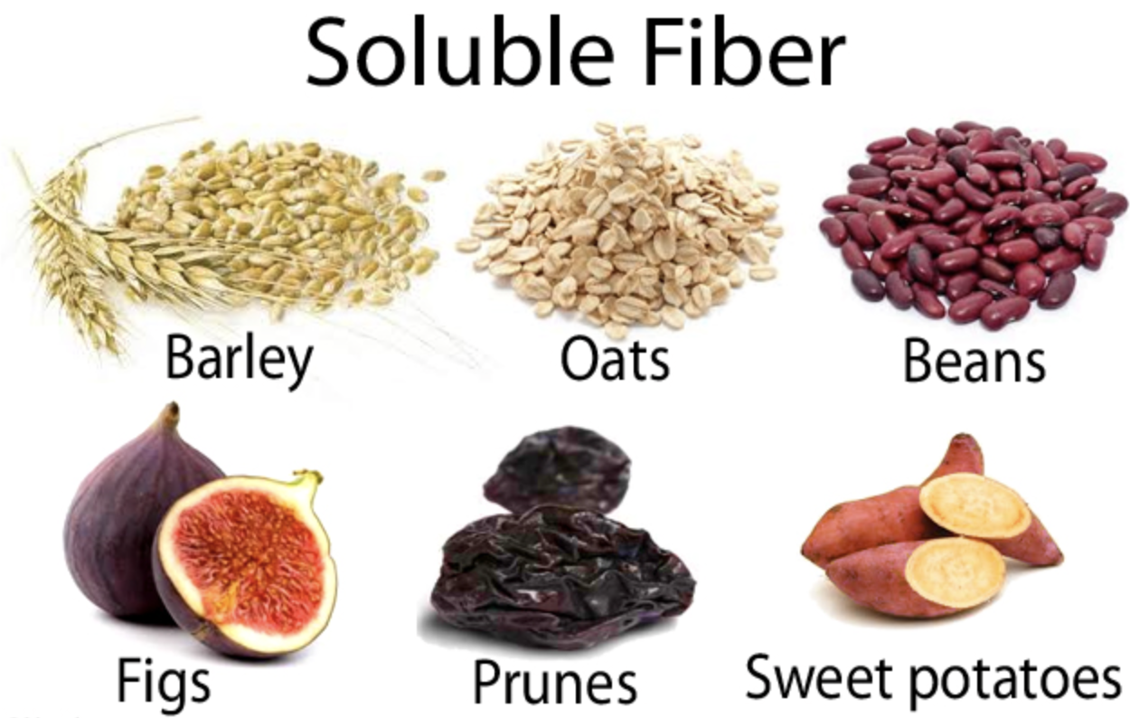 Soluble Fibre New Weapon Against Asthma