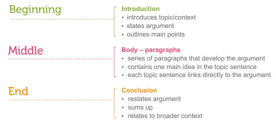 English Literature Essay Structure English Literature Essay