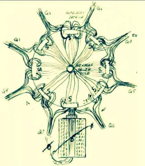 John Bedini's Magnetic Diagram