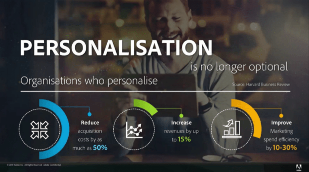 Personalisation marketing strategy