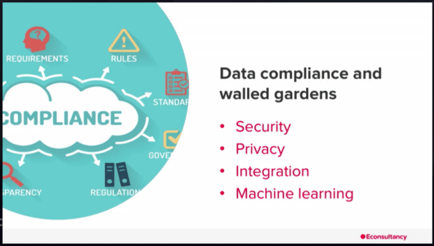 data compilation and walled gardens