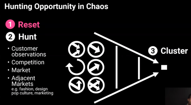 Opportunity Hunting - in Chaos