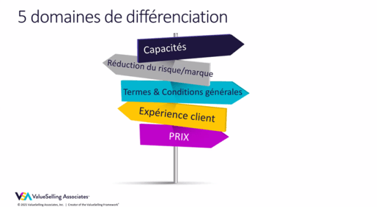 5 differentiating sectors