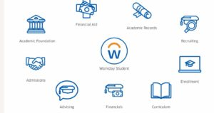 Workday Student