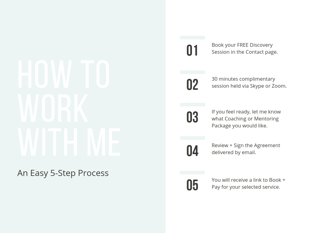 How to work with Certified Mindset Coach Aracelys Roman