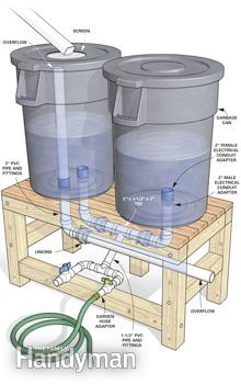 Catchment System Rain Barrel