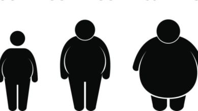 obesity-facts