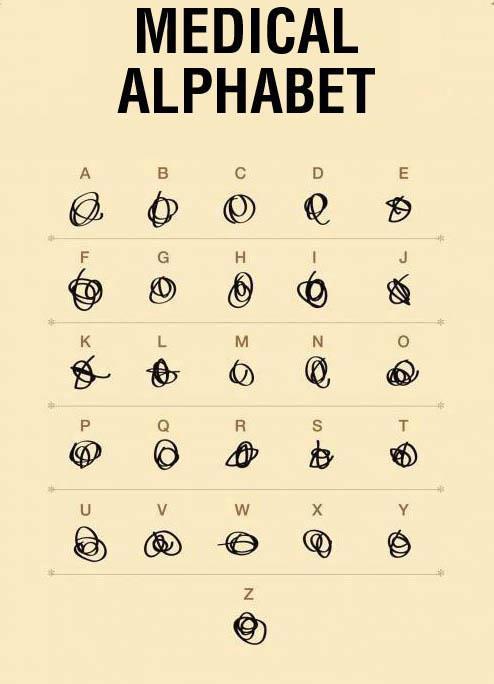 MedicalAlphabet