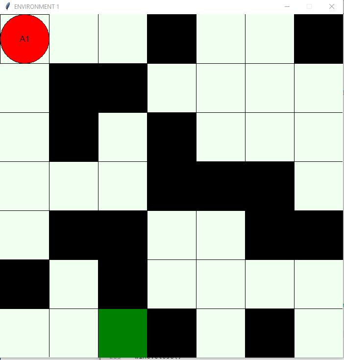 AE5 - Control Window Showing Actual Distribution of Obstacles (black), Food (green), as well as an Actor (green)