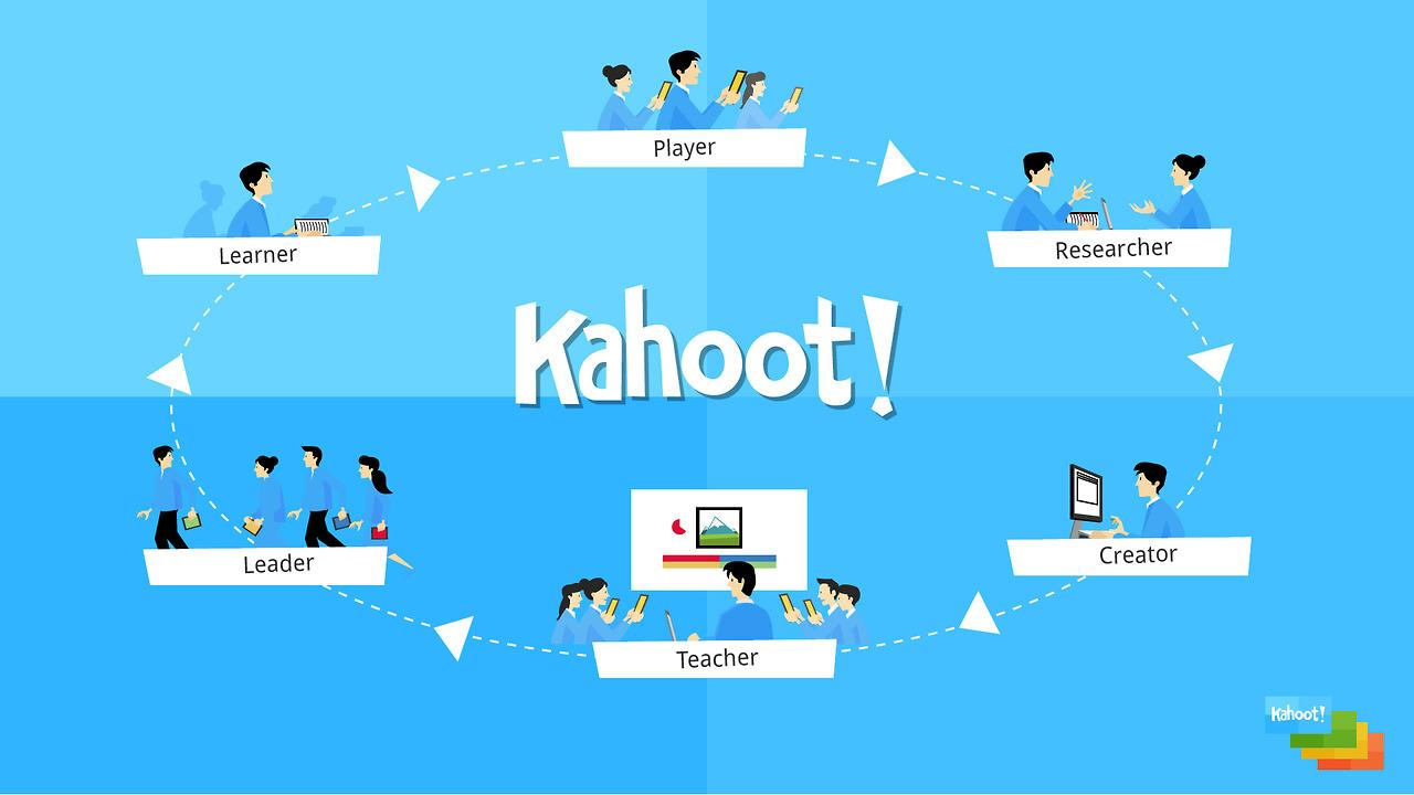 Kahoot Kahoot Is A Fun Free Game Based Classroom Response System